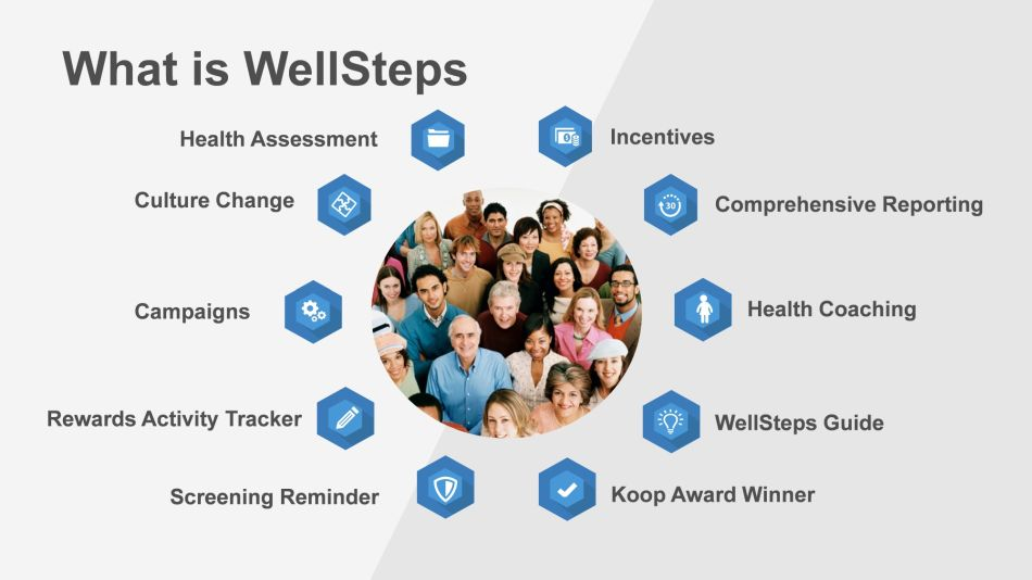 what is wellsteps